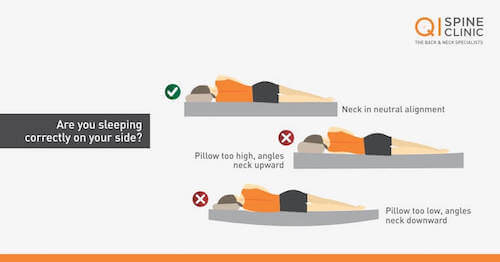 How Healthy Is Your Sleeping Position Qi Spine